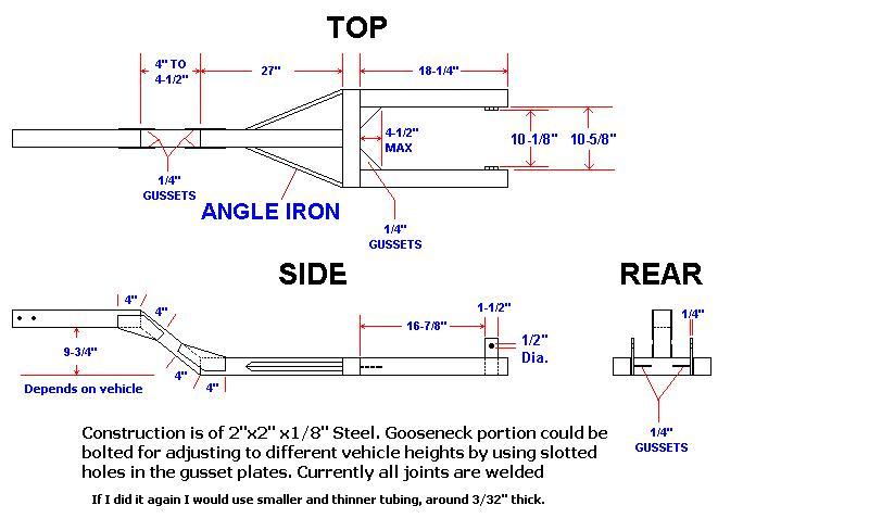 Steve Cole S Pulse 195 Towbar Design